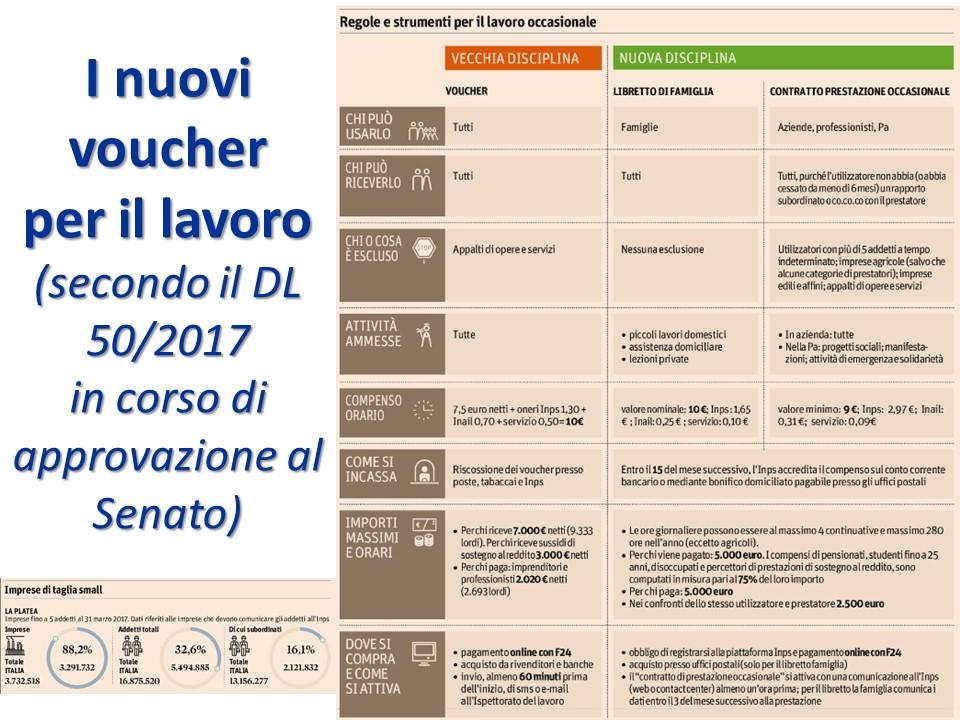 I nuovi voucher per il lavoro occasionale giuliano for Scadenzario fiscale 2017